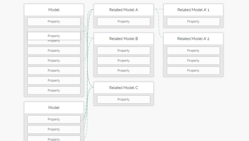 Demo image: HyperModel