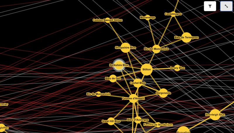 Demo image: Cytoscape.js