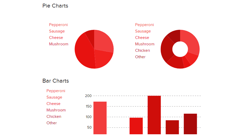 Demo image: Pizza Pie Charts