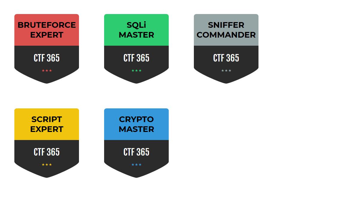 Demo image: Title Badges
