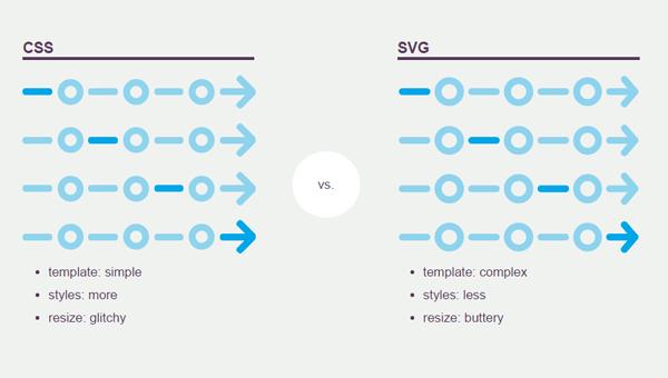 Demo Image: Segment Arrows (CSS vs. SVG)