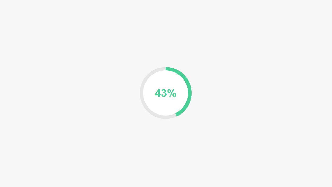 thumb image: Progress Bars